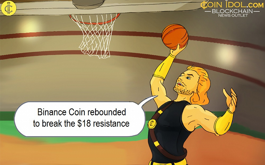 Binance Coin Breaches $18 Resistance, Larger Uptrend Is Still Intact