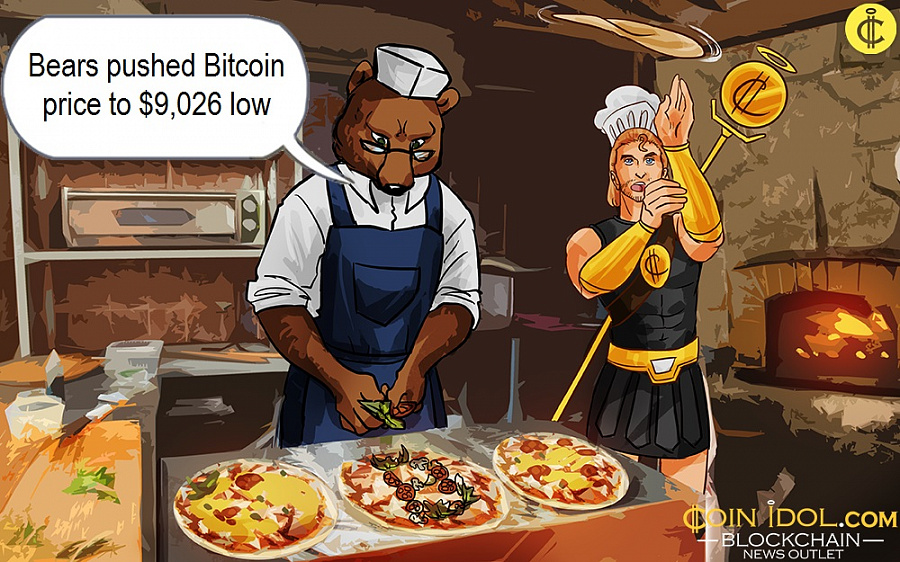 Bitcoin in Tight Range as Bulls and Bears Reach Equilibrium