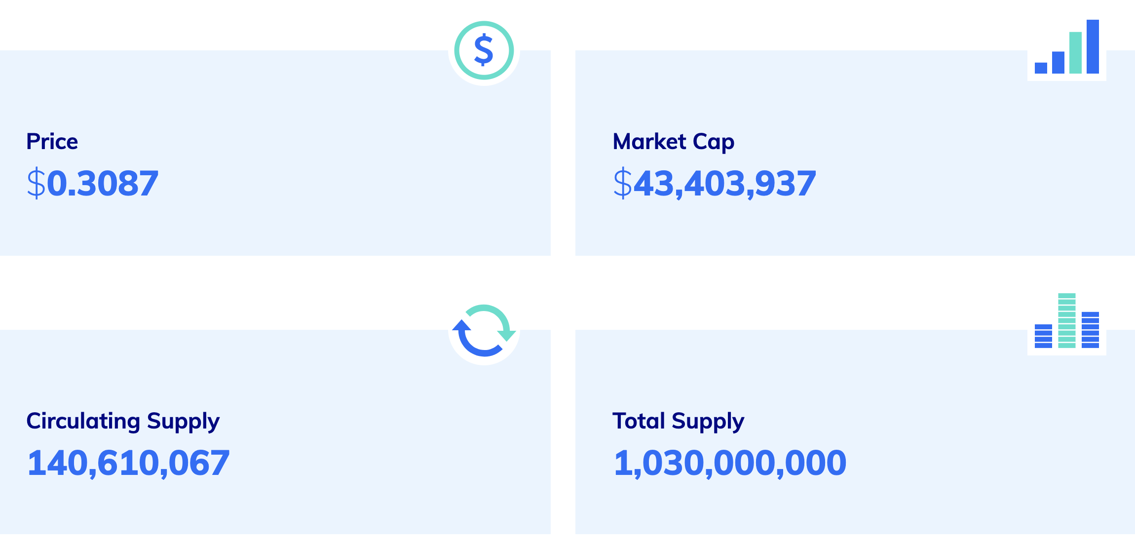 bZx Joins the Defi Party with a $40 Million Market Cap