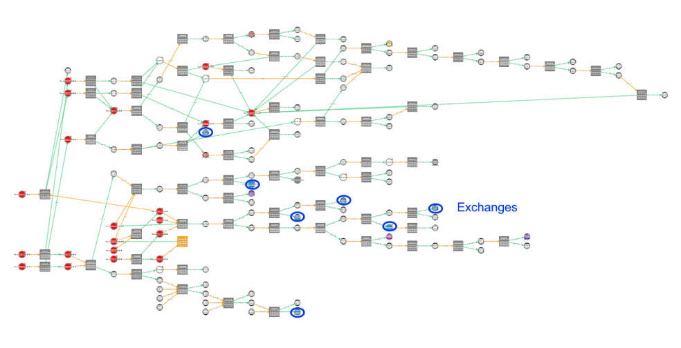 CipherTrace: Twitter Hackers Laundered Stolen Bitcoins Through Exchanges and Casinos