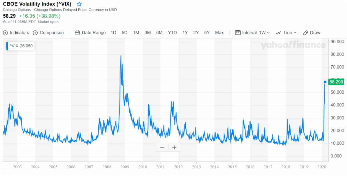 Digital Asset Daily: Fear turns to panic