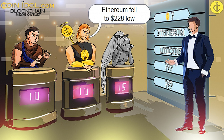 Ethereum Consolidates, Holding Previous Market Structures