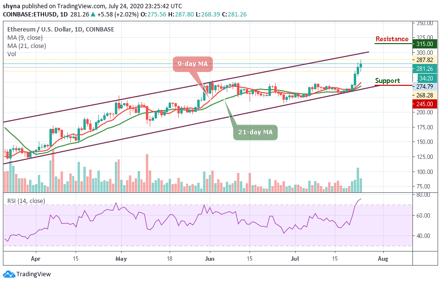 Ethereum Price Prediction: ETH/USD Shoots to the Higher Side; Price May Head For $300