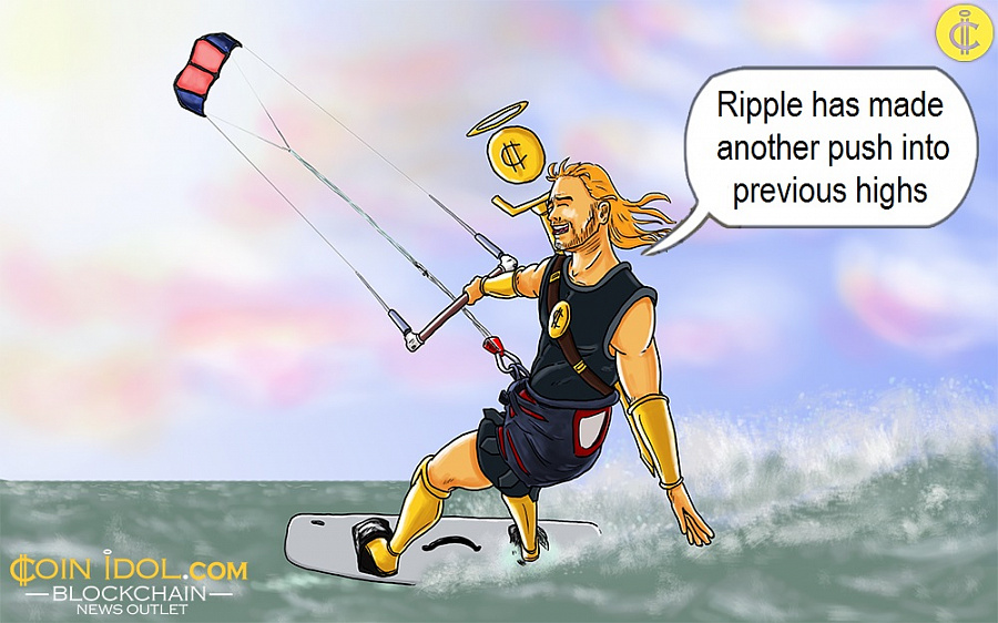 Ripple Rebounds above $0
