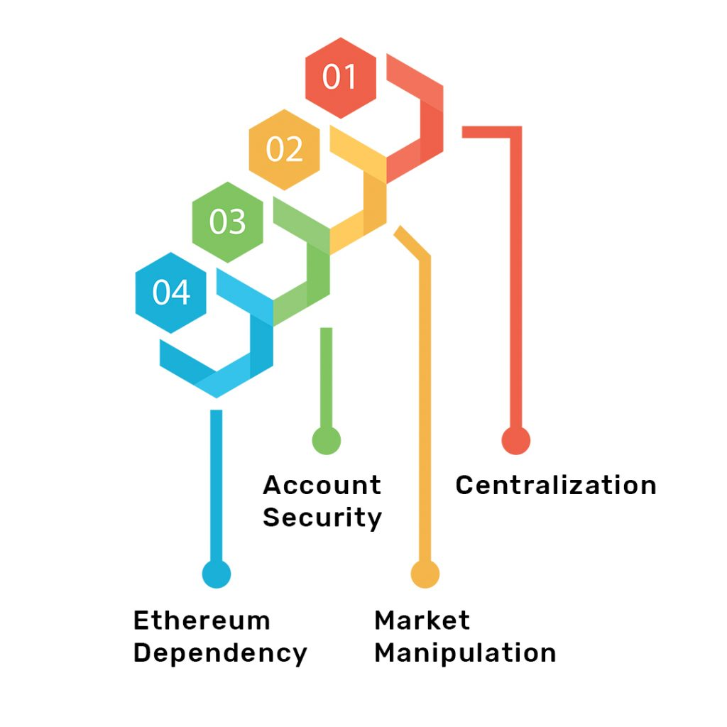 Systematic Fragility in Decentralized Finance