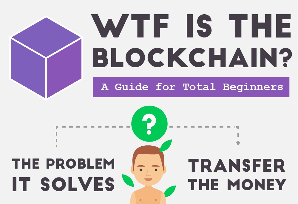 WTF is the Blockchain? [Infographic]
