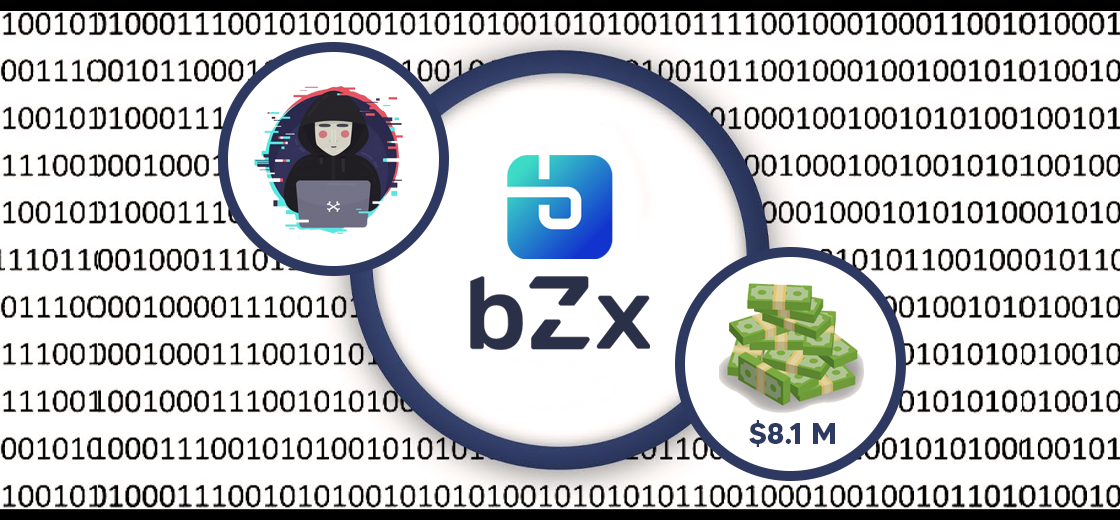Bzx Starts Restoring Its System After Recovering $8