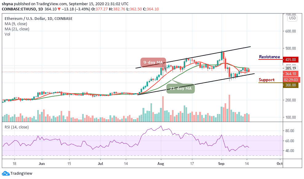 Ethereum Price Prediction: ETH/USD Recovery Settles For Consolidation Above $360 After Rejection At $382