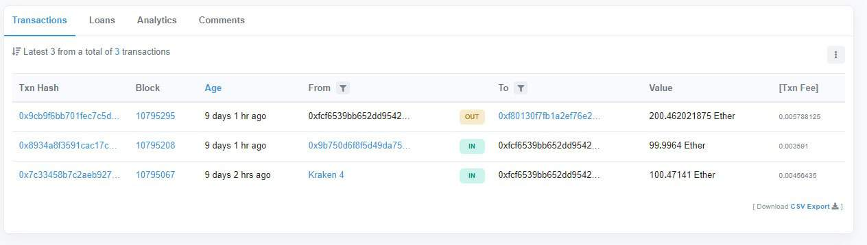 How I Lost $80,000 Worth Of Ethereum In 2 Minutes