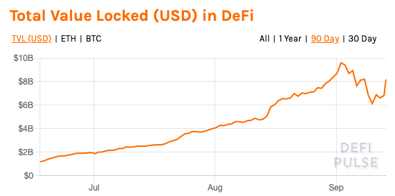 If (or when) DeFi's bubble pops, DEXes will go down too