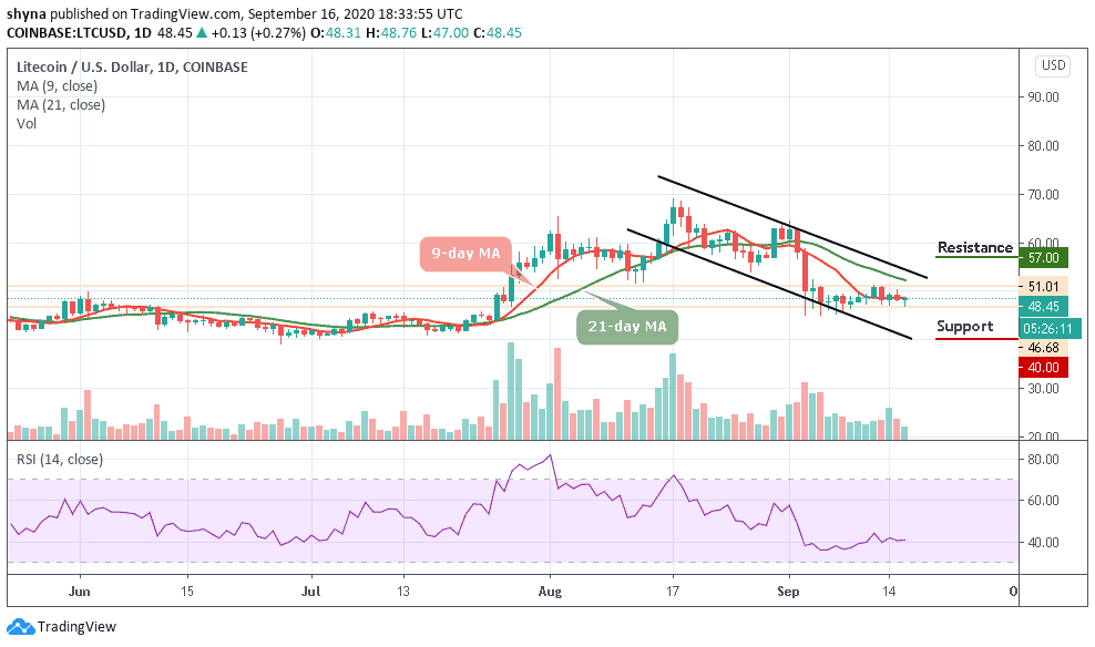 Litecoin Price Prediction: LTC/USD May be Closing Below $40 Support Level