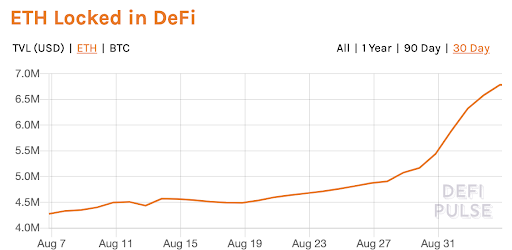 eth-locked-in-defi