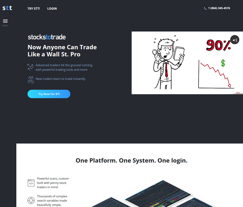 StocksToTrade Review: An All-in-One Stock Trading Platform