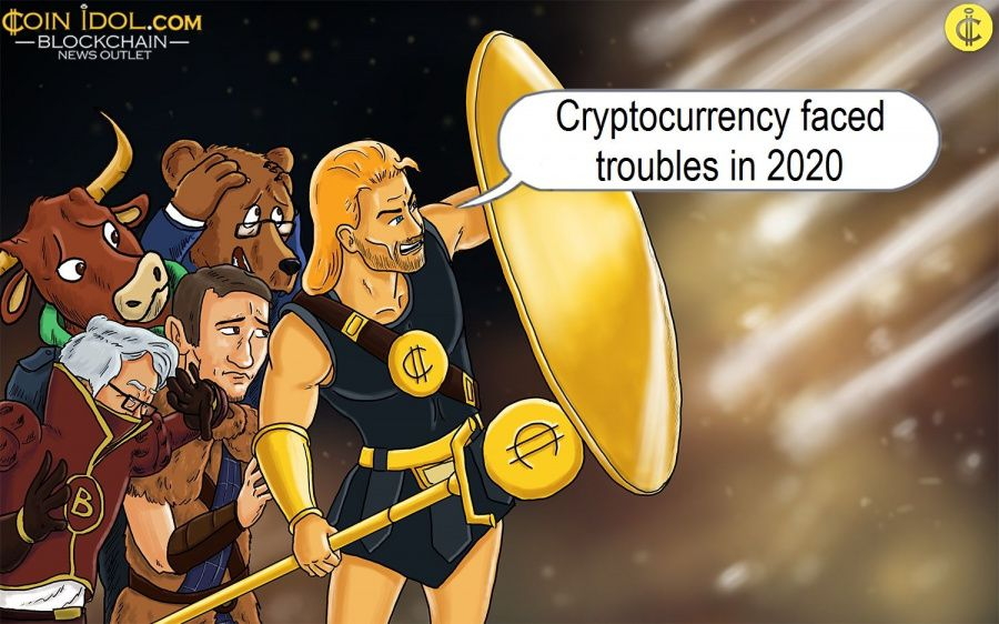 Cryptocurrency faced troubles in 2020