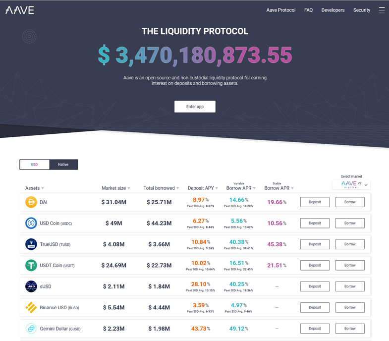 AAVE: open source and non-custodial liquidity protocol