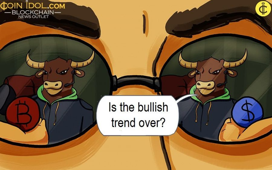 Is the bullish trend over?