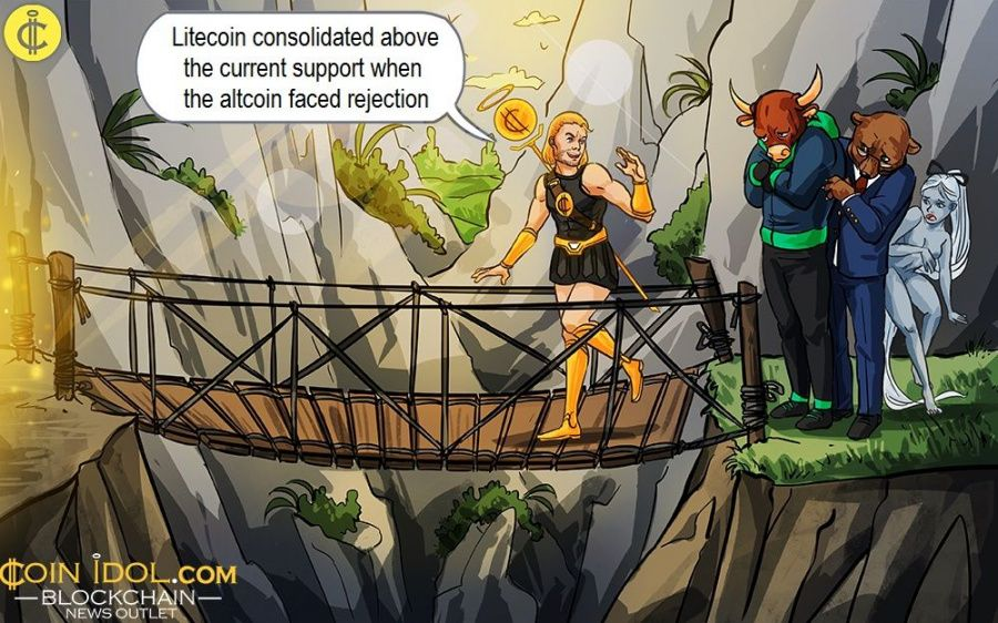 Litecoin consolidated above the current support when the altcoin faced rejection