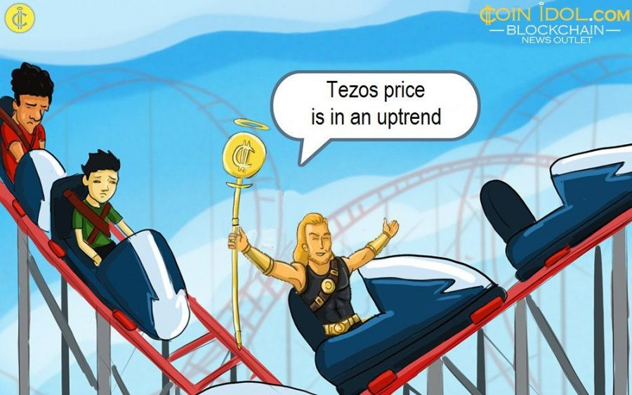 Tezos price is in an uptrend
