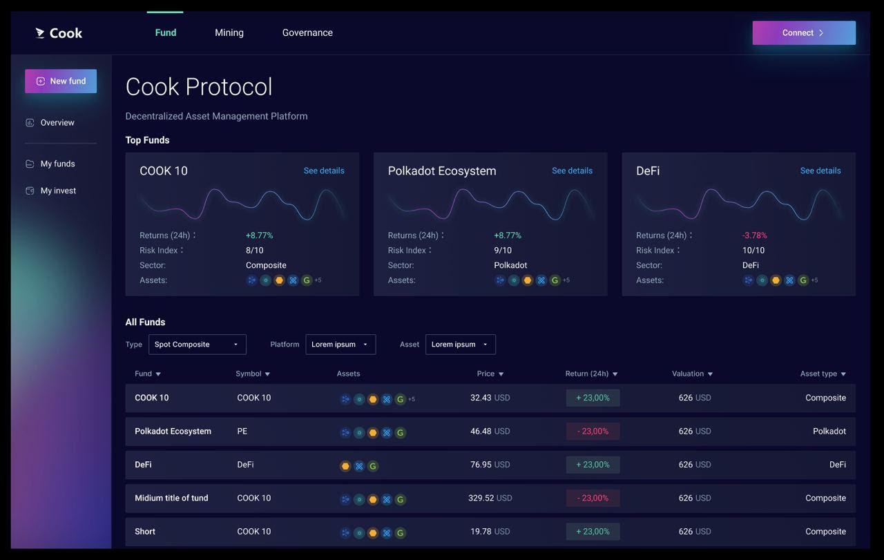Cook Protocol's token now fully released to the community on three blockchains