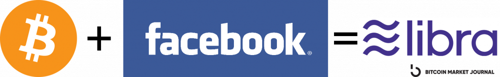 Facebook Coin: How to Invest in Libra/Diem, Facebook's New Cryptocurrency