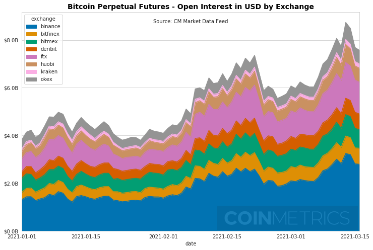 These two crucial events affect Bitcoin's investor base
