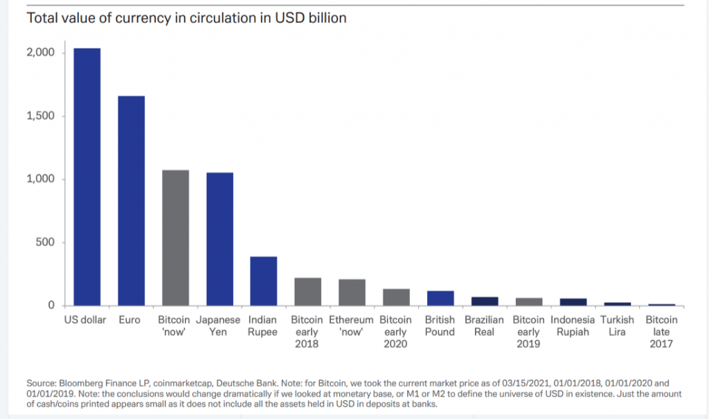 Why Bitcoin may be the 'base money' of the future