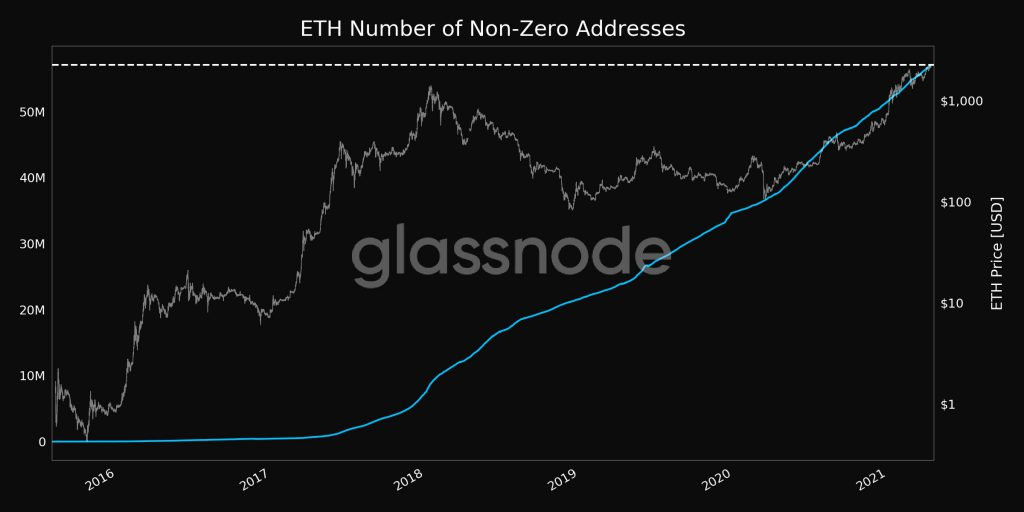 Here's why the altcoin rally is on for ETH, EOS, ADA, XLM, LTC