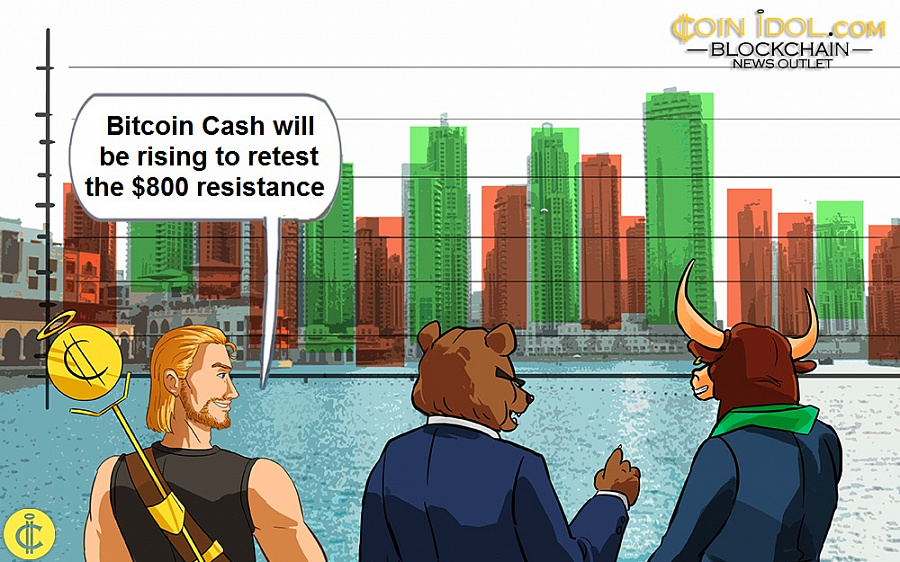 Bitcoin Cash will be rising to retest the $800 resistance