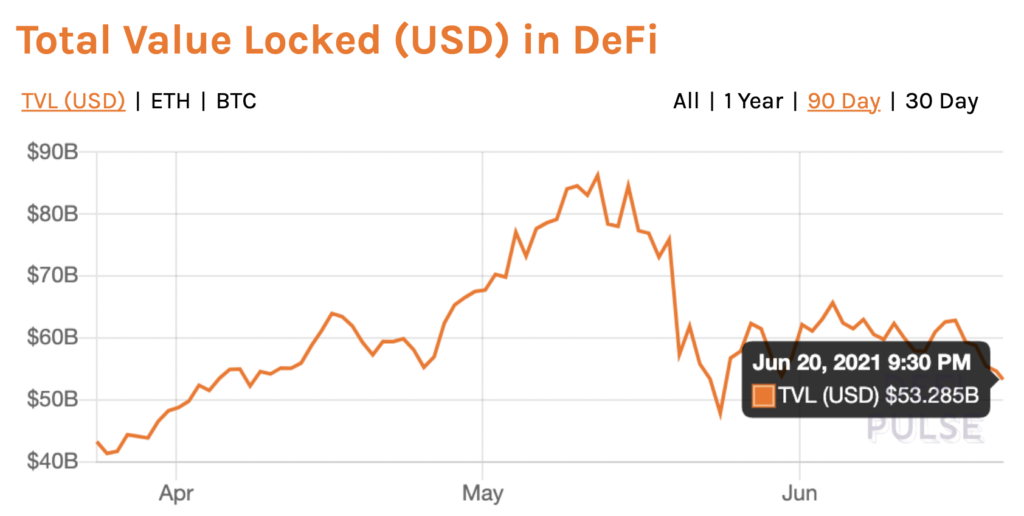 DeFi's biggest rally is not in yet