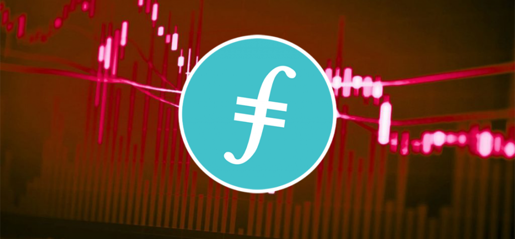 FIL Technical Analysis: Price Below the Second Fibonacci Pivot Point of $71.80, Bears Remain Strong