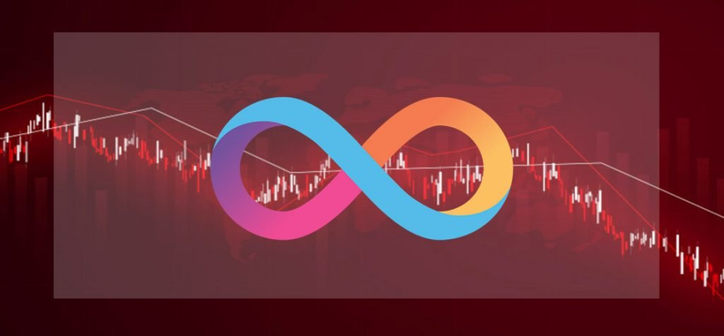 ICP Technical Analysis Price May Soon Fall Below Support Levels of $110.52