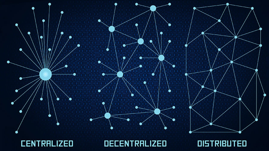 Centralised DNS