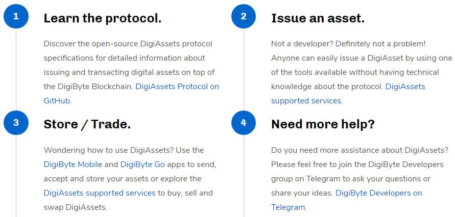 DigiAssets Overview