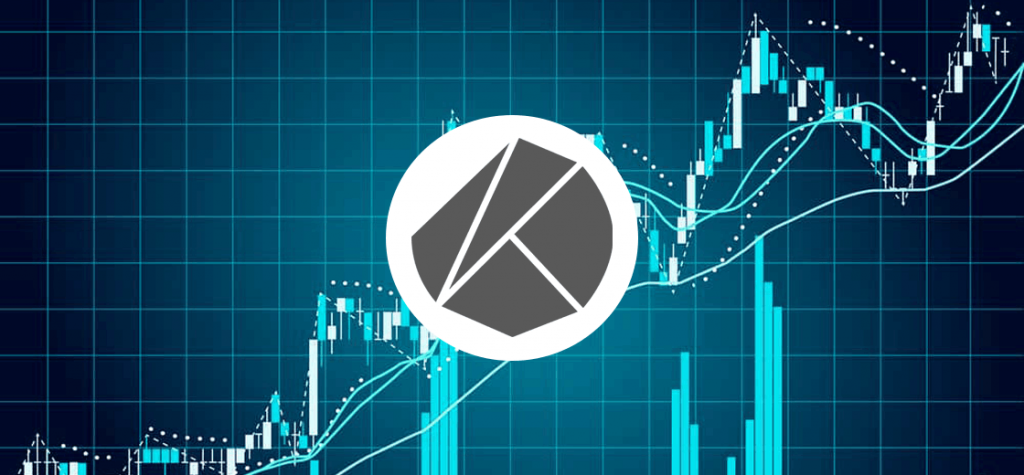 KLAY Technical Analysis: Price Currently at $1.06, Close to Strong Support Level of $1.01