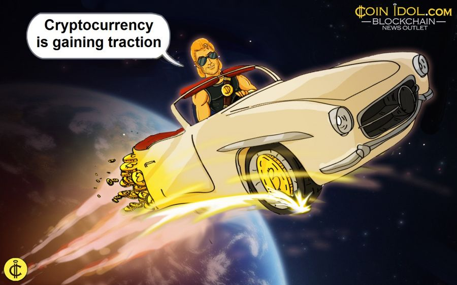 Cryptocurrency is gaining traction